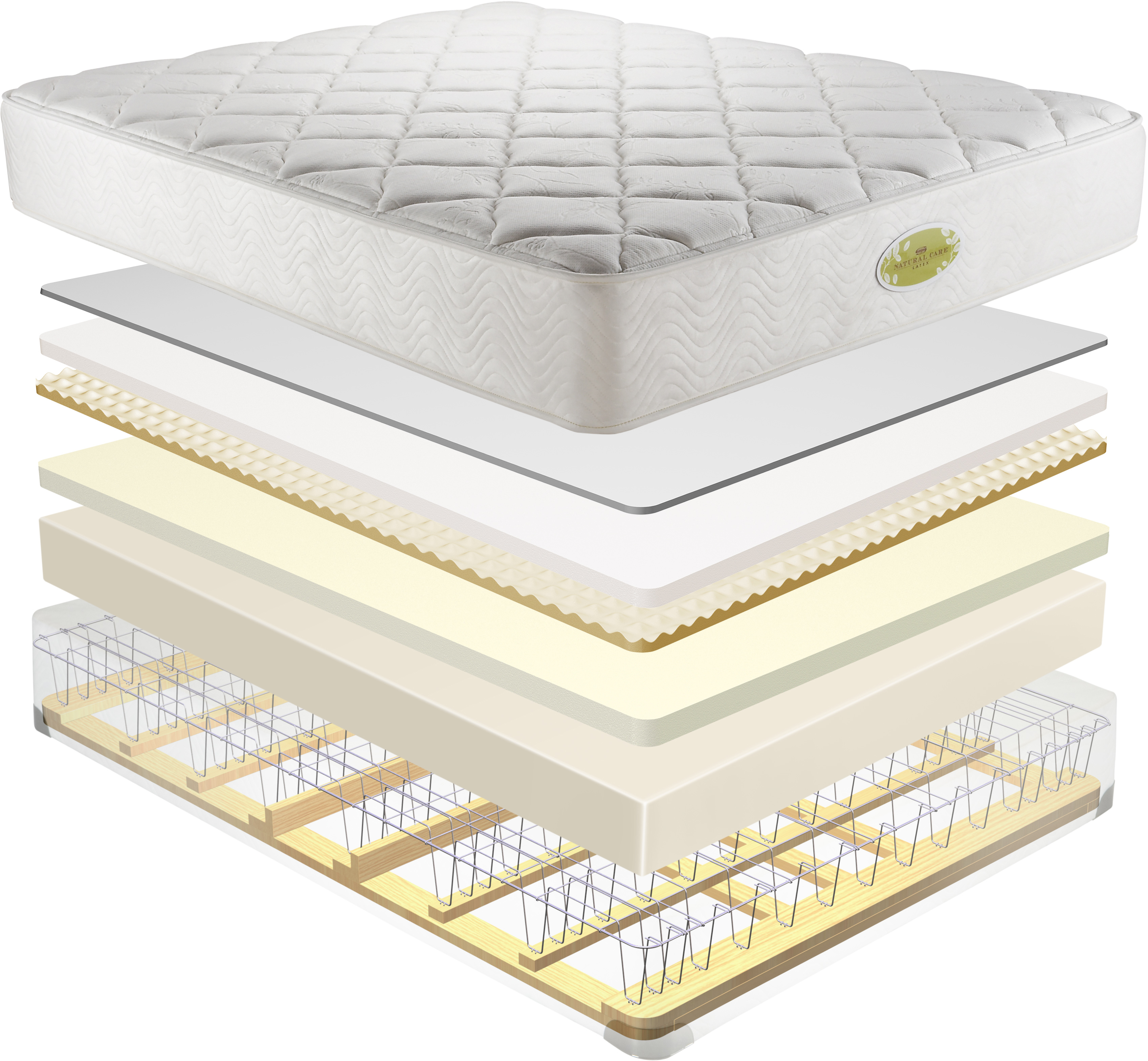 Buying IComfort Directions Reinvention King Size Mattress By  who sells the cheapest twin restonic comfort care ashford plush mattress set on line   Serta